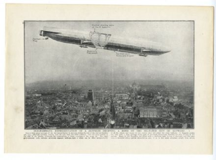 1914  WW1 Print ANTWERP Zeppelin Dropping Bomb on the City SECTIONAL DIAGRAM (315)